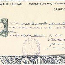 Documentos antiguos: PAGOS AL ESTADO. 25 PESETAS.. Lote 94493494