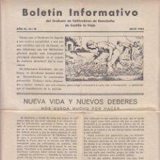 Documentos antiguos: BOLETÍN INFORMATIVO DEL SINDICATO DE CULTIVADORES DE REMOLACHA DE CASTILLA LA VIEJA. VALLADOLID 1933. Lote 94759655