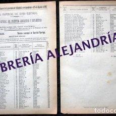 Documentos antiguos: CASTRILLO - TEJERIEGO - VALLADOLID - 1911 - CENSO DEL TÉRMINO MUNICIPAL. Lote 102815291