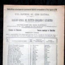 Documentos antiguos: CASTROBOL - VALLADOLID - 1911 - CENSO DEL TÉRMINO MUNICIPAL . Lote 102816335