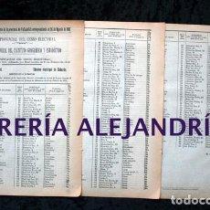 Documentos antiguos: CABEZON - VALLADOLID - 1911 - CENSO DEL TÉRMINO MUNICIPAL . Lote 102849907