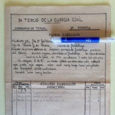Documentos antiguos: GUERRA CIVIL- HISTORIAL SOLDADO JOSE MANUEL MORENO- GUADALUPE. Lote 104288435