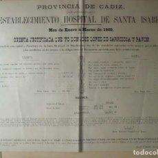 Documentos antiguos: CUENTA JUSTIFICADA DEL HOSPITAL DE SANTA ISABEL 1.860. Lote 111040339