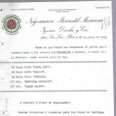 Documentos antiguos: CARTA COMERCIAL. MERCERIA FERRETERIA. NEGOCIACION MERCANTIL MEXICANA. 1912. SAN LUIS POTOSI. Lote 118868743