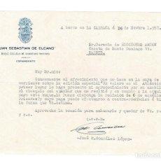 Documentos antiguos: LA CARRACA (CÁDIZ) 1957 CARTA DEL COMANDANTE DEL JUAN SEBASTIÁN ELCANO A EDITOR BAEZA . Lote 131770378