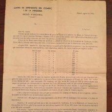Documentos antiguos: ANTIGUO DOCUMENTO CARTA AÑO 1936 CENTRE DE DEPENDENTS DEL COMERÇ DE MATARÓ . Lote 132157538