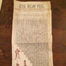 Documentos antiguos: ANTIGUO DOCUMENTO MAQUINARIA PARA LA FABRICACIÓN DE GENEROS DE PUNTO BCN DE JOSE BIGAY PUIG . Lote 132160022
