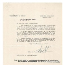 Documentos antiguos: MADRID 1956 CARTA ENVIADA POR GASPAR GÓMEZ DE LA SERNA A EDITOR BAEZA. . Lote 132223634