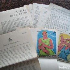Documentos antiguos: CARTA DOCUMENTACION REGIMEN ALIMENTICION NIÑOS REPUBLICA ESPAÑOLA DIRECCION GENERAL DE SANIDAD 1932. Lote 146674514