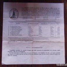 Documentos antiguos: MADRID.1934.SOCORROS MUTUOS MAGISTERIO PRIMARIO.LISTA SOCIOS DIFUNTOS.. Lote 150983566