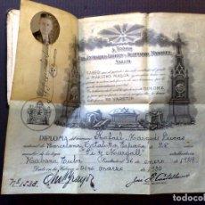 Documentos antiguos: DIPLOMA ORIGINAL;EXALTACIÓN A MAESTRO MASON,LA HABANA 1929,LA GRAN LOGIA DE CUBA (VER DESCRIPCIÓN). Lote 175392777
