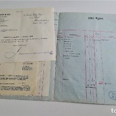 Documentos antiguos: DOCUMENTOS VARIOS JOHN ALKER & CO 1958 MANCHESTER. Lote 177753390