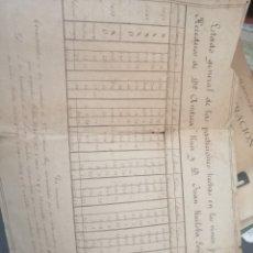 Documentos antiguos: INVENTARIO DE VINOS ANTIGUISIMO Y RARISIMO DE HEREDEROS.. Lote 179956361