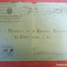 Documentos antiguos: CARTA CON MARCA DE FRANQUICIA ALBACETE/FUENTEALAMO.15-1-1951.COMUNICACION TRASLADO MAESTRO.. Lote 182422327