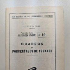 Documentos antiguos: LOTE EXCEPCIONAL 1949 A 1959 FERROCARRILES RENFE EXPLOTACION INSTRUCCIONES GENERALES ANEJOS CARTAS. Lote 187196121