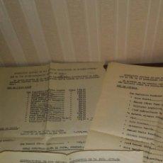 Documentos antiguos: ANTIGUAS HOJAS DE RELACION DE CUENTAS PEÑA FURADA DE CANDAS AÑO 1959(LEER LA DESCRIPCION COMPLETA). Lote 192450790