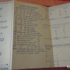 Documentos antiguos: RENFE.GRAFICO AVERIAS.5ª ZONA.SERVICIO ELECTRICO.1958.GRANOLLERS.RIPOLLET.GARRIGA.TARRASA.SABADELL. Lote 192912923