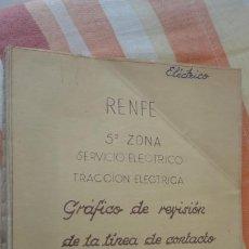 Documentos antiguos: RENFE.GRAFICO REVISION LINEA CONTACTO.5ª ZONA.1952.BARCELONA-TARRAGONA-MORA.REUS.ARENYS MAR.. Lote 192913577