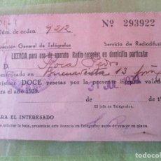 Documentos antiguos: CARNET: LICENCIA PARA USO DE APARATO RADIO-RECEPTOR. 31 JULIO 1939. GUERRA CIVIL ESPAÑOLA. Lote 194540283