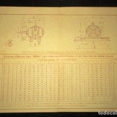 Documentos antiguos: PLANO DE MOTOR TRIFÁSICO TIPO GEAL CON DIMENSIONES EN MILÍMETROS. ORIGINAL DE 1929.. Lote 194879497