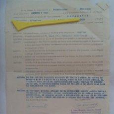 Documentos antiguos: MARINA MERCANTE: CONTRATO CAPITAN VAPOR UNISERV-1 LIBERIANO. CONSULADO LIBERIA EN CANARIAS, 1963. Lote 195490980
