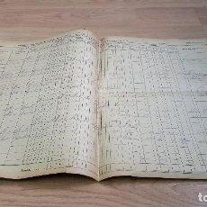Documentos antiguos: LOTE DE TRES HOJAS DE REGISTRO DE JORNADA AÑOS 40. Lote 210329058