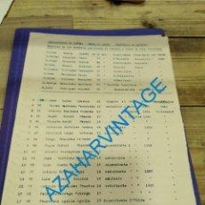 Documentos antiguos: ALBOX, ALMERIA, 1932, INTEGRANTES TROPA EXPLORADORES DE ESPAÑA, RARISIMA. Lote 212744907