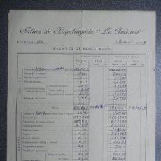 Documentos antiguos: SIGÜENZA GUADALAJARA SALINAS DE BUJALCAYADO LA AMISTAD - BALANCE RESULTADOS AÑO 1956. Lote 222172017