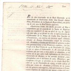 Documentos antiguos: REAL ORDEN SOBRE DERECHO DE ALCABALA Y CIENTOS EN CADIZ POR VENTA DE GENEROS A FRANCESES EXPULSOS. Lote 222657156