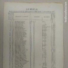 Documentos antiguos: AÑO 1892. CENSO LA MUELA, ZARAGOZA. SUFRAGIO UNIVERSAL LEY 1890 (SOLO VARONES).. Lote 252553920