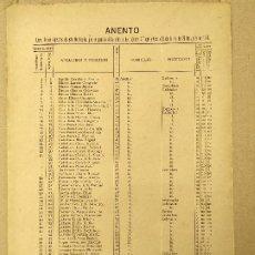 Documentos antiguos: AÑO 1892. CENSO ANENTO, ZARAGOZA. SUFRAGIO UNIVERSAL LEY 1890 (SOLO VARONES).. Lote 252951980