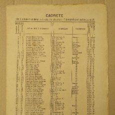 Documentos antiguos: AÑO 1892. CENSO CADRETE, ZARAGOZA. SUFRAGIO UNIVERSAL LEY 1890 (SOLO VARONES).. Lote 253647050