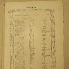 Documentos antiguos: AÑO 1892. CENSO FARLETE, ZARAGOZA. SUFRAGIO UNIVERSAL LEY 1890 (SOLO VARONES).. Lote 253655790