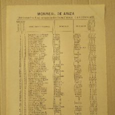 Documentos antiguos: AÑO 1892. CENSO MONREAL DE ARIZA, ZARAGOZA. SUFRAGIO UNIVERSAL LEY 1890 (SOLO VARONES).. Lote 253702890