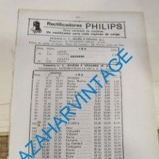 Documentos antiguos: 1930, LINEAS DE AUTOBUSES DE OVIEDO Y SU PROVINCIA, HORARIOS Y PRECIOS, 18 PAGINAS. Lote 265504434