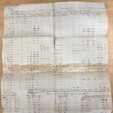 Documentos antiguos: RELACION DE REMESAS SUMINISTRADAS A FERRETERIA DE VITORIA. AÑO 1817. Lote 269842653