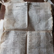 Documentos antiguos: CENSO ELECTORAL BENAVENTE (ZAMORA) 1852. Lote 276943228