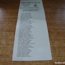 Documentos antiguos: PAPELETA ELECCIONES PARLAMENTO DE CATALUNYA DIPUTADOS 1980 PARTIT COMUNISTA OBRER DE CATALUNYA. Lote 278922073
