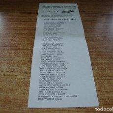 Documentos antiguos: PAPELETA ELECCIONES PARLAMENTO DE CATALUNYA DIPUTADOS 1980 NACIONALESTES D'ESQUERRA. Lote 278922258
