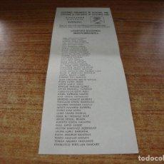 Documentos antiguos: PAPELETA ELECCIONES PARLAMENTO DE CATALUNYA DIPUTADOS 1980 PARTIDO NACIONAL INDEPENDIENTE. Lote 278922433