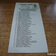 Documentos antiguos: PAPELETA ELECCIONES LOCALES CONCEJALES BARCELONA 1979 PARTIT DEL TREBALL DE CATALUNYA. Lote 278931858
