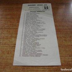 Documentos antiguos: PAPELETA ELECCIONES LOCALES CONCEJALES BARCELONA 1979 COALICION DEMOCRATICA. Lote 278931953