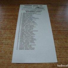 Documentos antiguos: PAPELETA ELECCIONES LOCALES CONCEJALES BARCELONA 1979 PARTIT SOCIALISTA UNIFICAT DE CATALUNYA. Lote 278931993