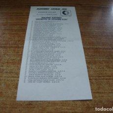 Documentos antiguos: PAPELETA ELECCIONES LOCALES CONCEJALES BARCELONA 1979 COALICION ELECTORAL CENTRISTES DE CATALUNYA. Lote 278932018