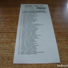 Documentos antiguos: PAPELETA ELECCIONES LOCALES CONCEJALES BARCELONA 1979 PSAN PARTIT SOCIALISTA D'ALLIBERAMENT NACIONAL. Lote 278932178
