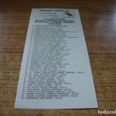 Documentos antiguos: PAPELETA ELECCIONES LOCALES CONCEJALES BARCELONA 1979 MOVIMENT COMUNISTA DE CATALUNYA ORGANITZACIO. Lote 278932303