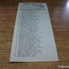 Documentos antiguos: PAPELETA ELECCIONES LOCALES CONCEJALES BARCELONA 1979 CONVERGENCIA I UNIO. Lote 278932328