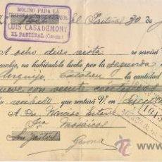Documentos bancarios: LETRA DE CAMBIO AÑO 1934 - BANCO URQUIJO CATALAN DE GERONA. Lote 34465380