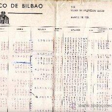 Documentos bancarios: EXTRACTO BANCO DE BILBAO . Lote 34912279