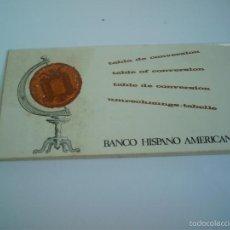 Documentos bancarios: TABLA DE CONVERSION DE LA PESETA DEL BANCO HISPANO AMERICANO. Lote 58095082